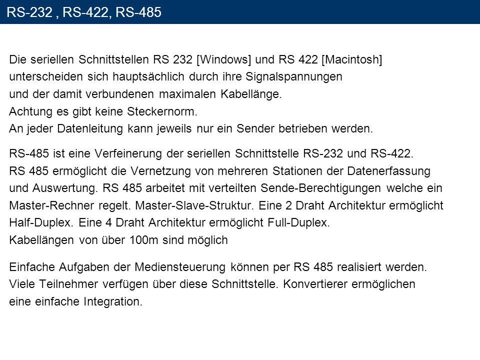 RS-232 , RS-422, RS-485 Die seriellen Schnittstellen RS 232 [Windows] und RS 422 [Macintosh]